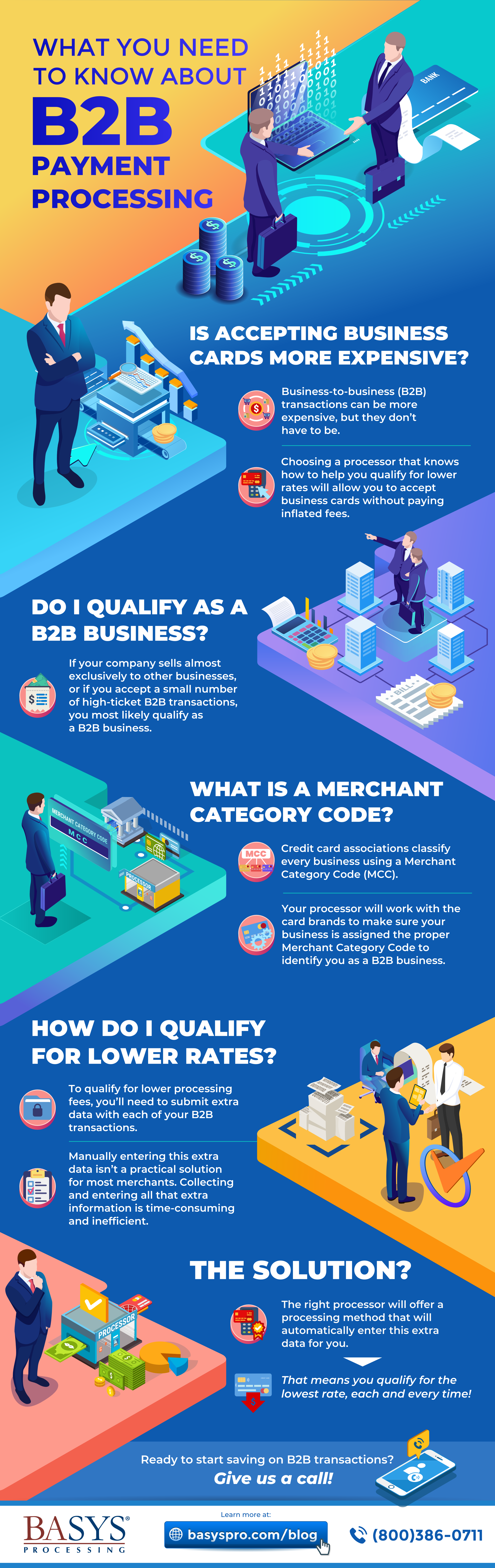 What You Need to Know About B2B Payment Processing