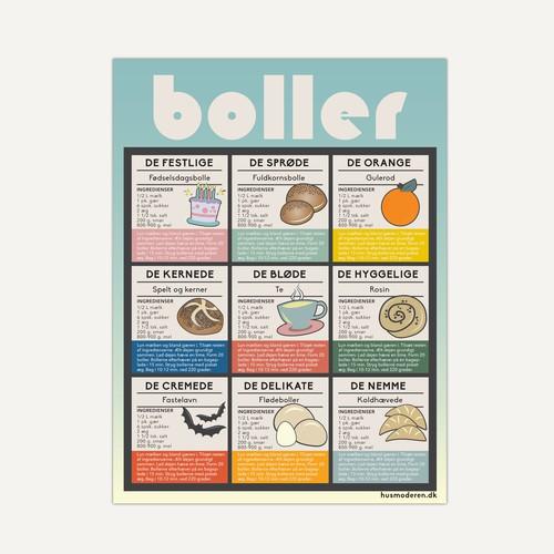Retro Baked Goods Poster