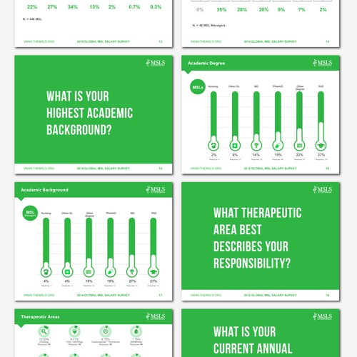 PowerPoint Template for a Salary Survey