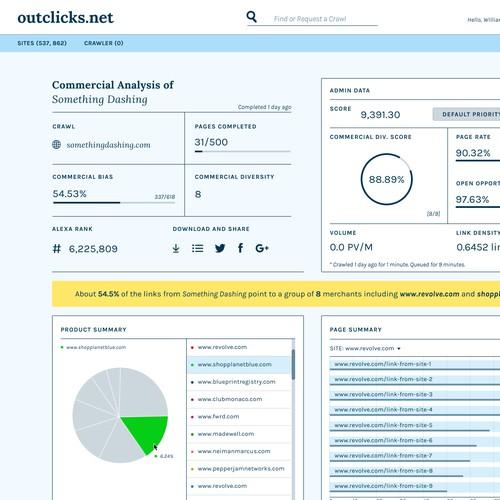 Data Visualization for Website