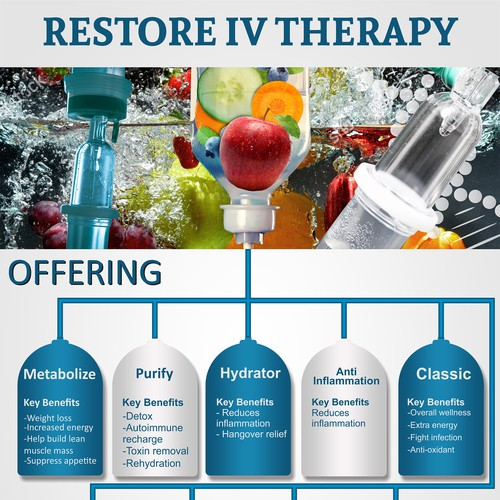 Restore Therapy poster contest
