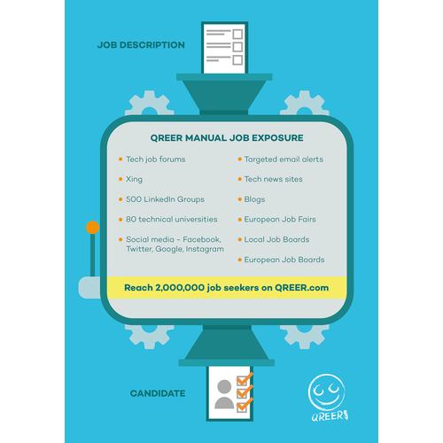 European Job board looking for a creative illustration!