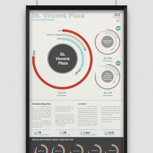 Infographic For Office Space & Property