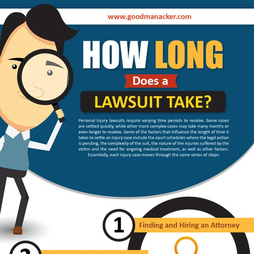 Create a stunning infographic outlining how a personal injury lawsuit works