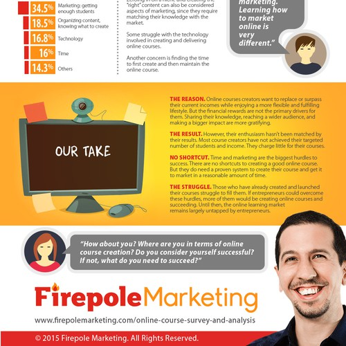 Firepole infographic