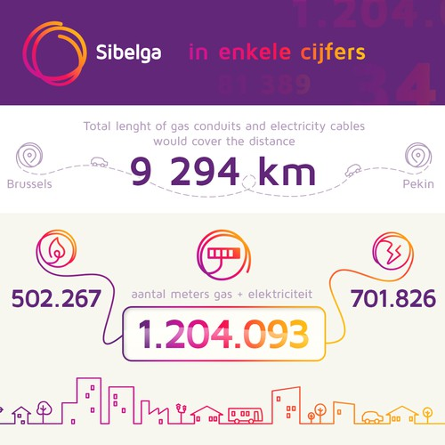 Infographic key figures of the company based on annual report