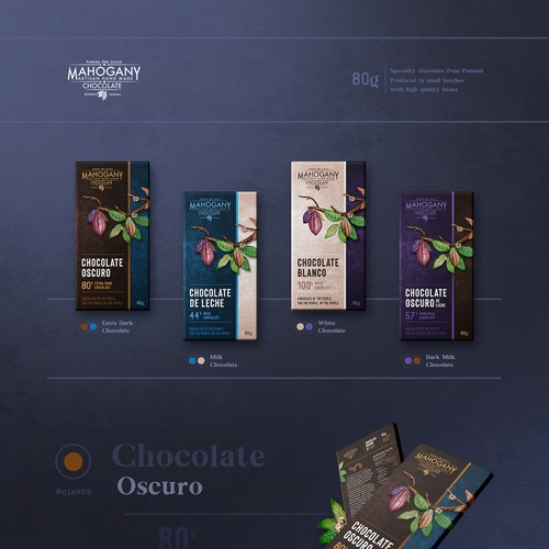 Chocolate cover design