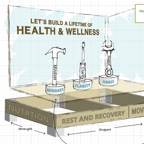 Illustration showing process of 'Wellness Engineer'