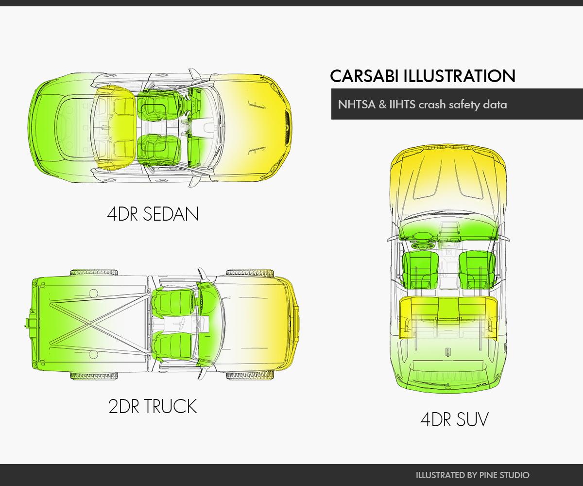 Create the next illustration for Carsabi