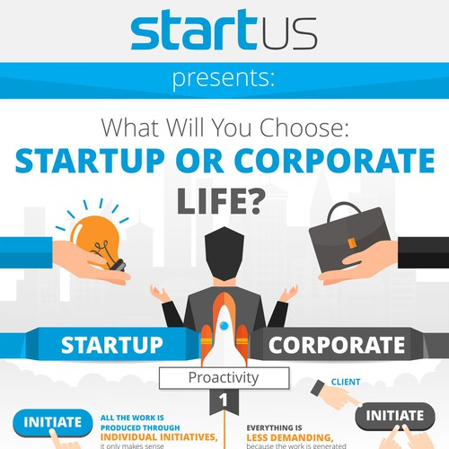 Startup or Corporate life Infographic