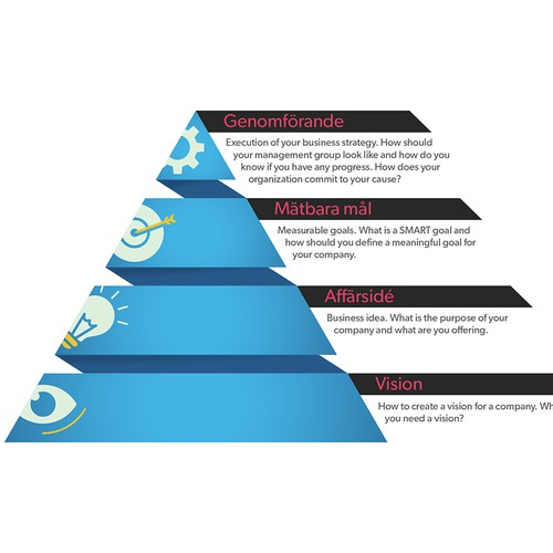 Pyramid navigation