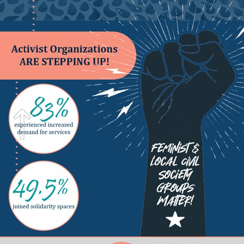 Vibrant Inforgraphic for Multi-Organizational Initiative
