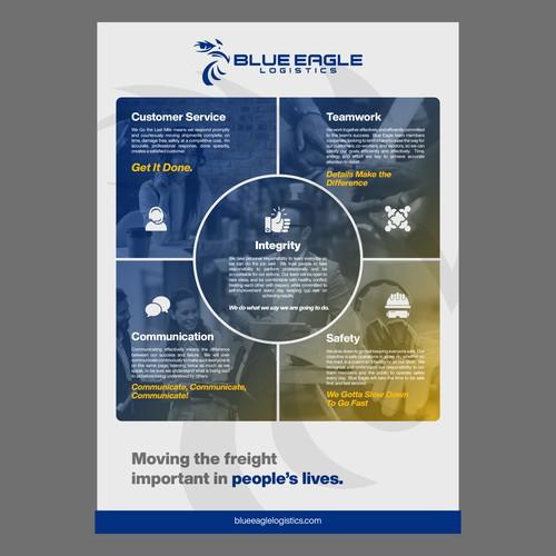 Blue Eagle Core Values Poster