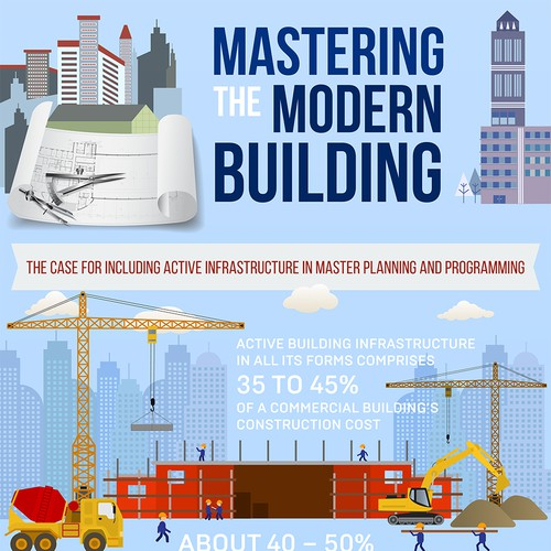 Create an infographic that describes mastering the modern building