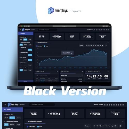 Peerplays Blockchain Explorer