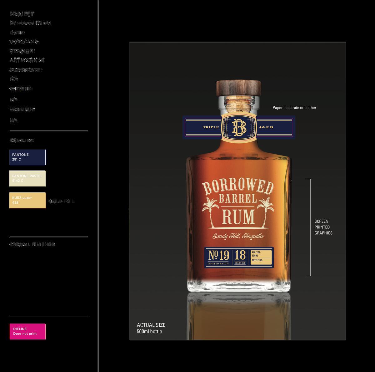 Label for Borrowed Barrel