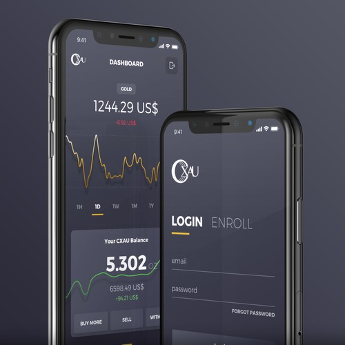 CXAU Cryptocurrency App