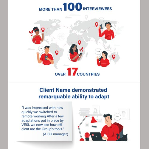 Covid 19 Remote Working Survey Infographic