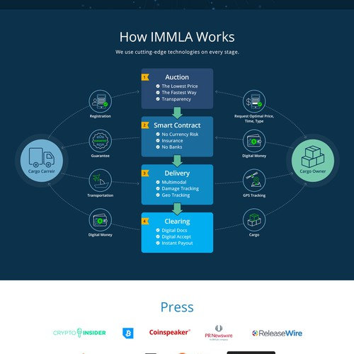 Web Page Design for IMMLA