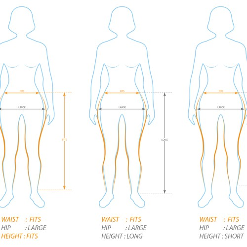 illustration for app showing how well specific clothes fit specific person.