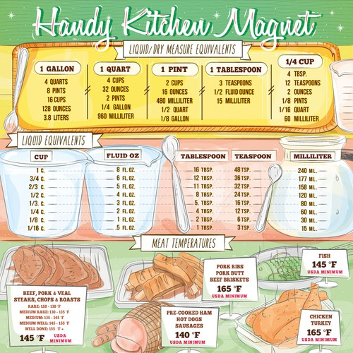 Modern & Feminine Kitchen Magnet