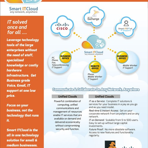 brochure design for Smart ITCloud