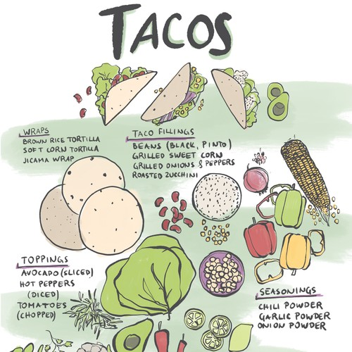 Tacos illustration