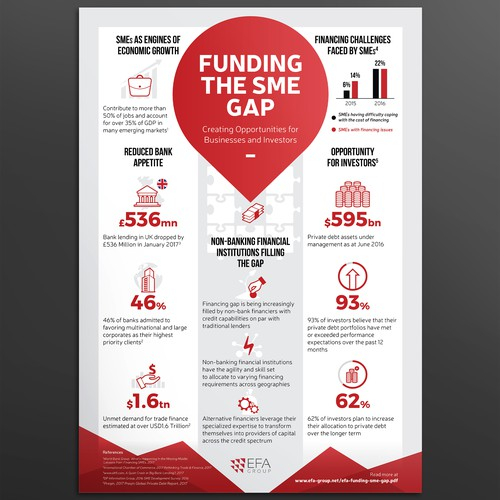 Corporate infographic for EFA Group