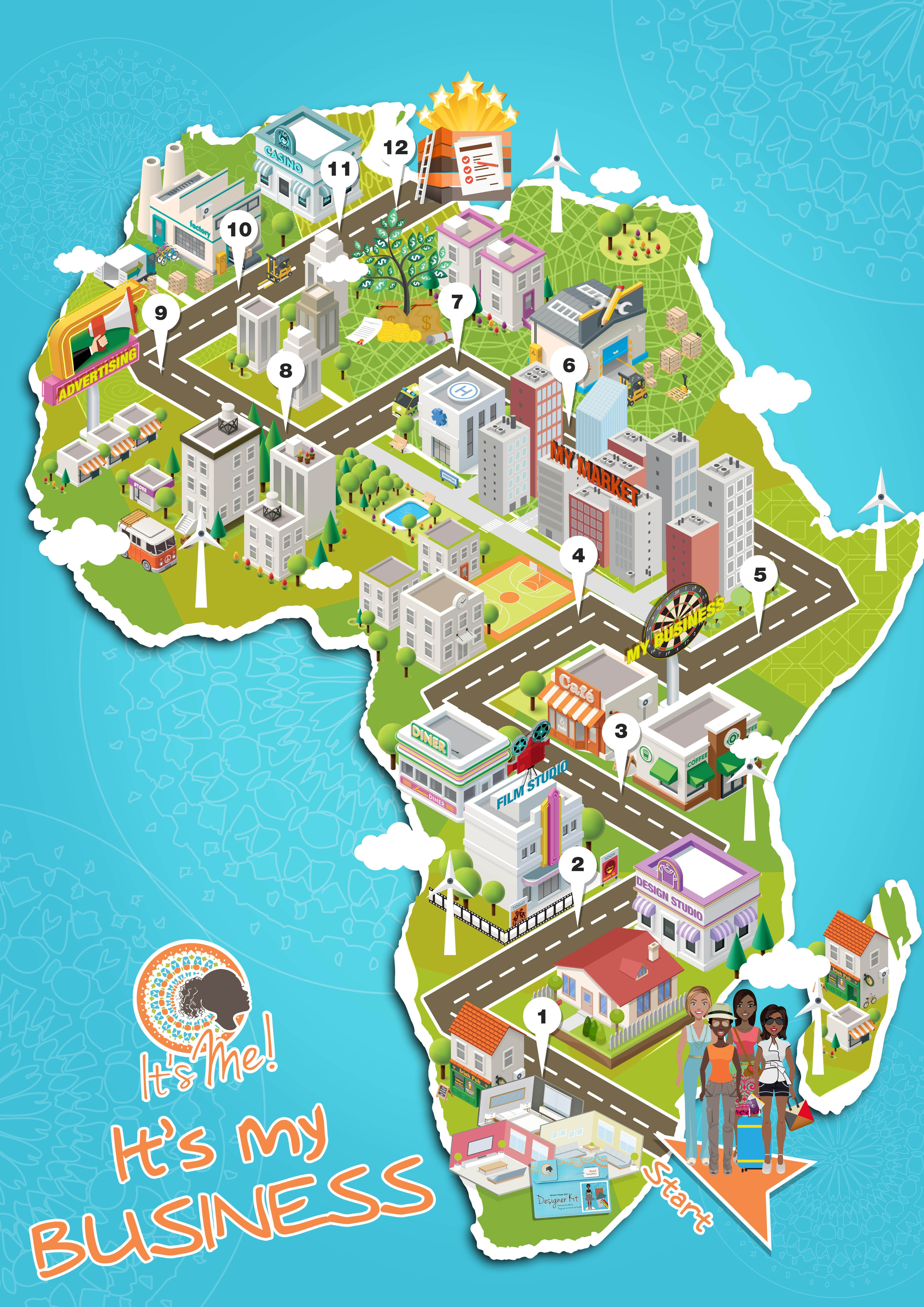 Design a mini town roadmap with the steps as per brief for an African Kidpreneurship game