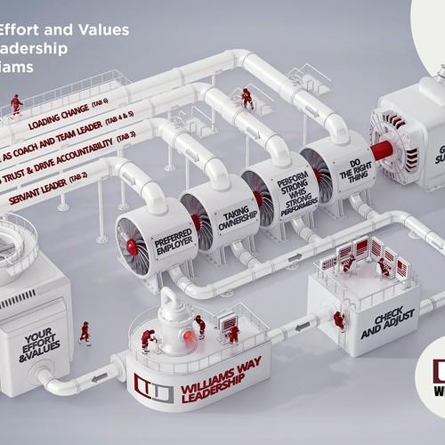 Leadership Flipbook Foundational Info-graphic