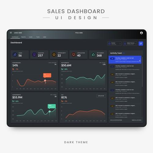 Dark and Light Sales UI Dashboard