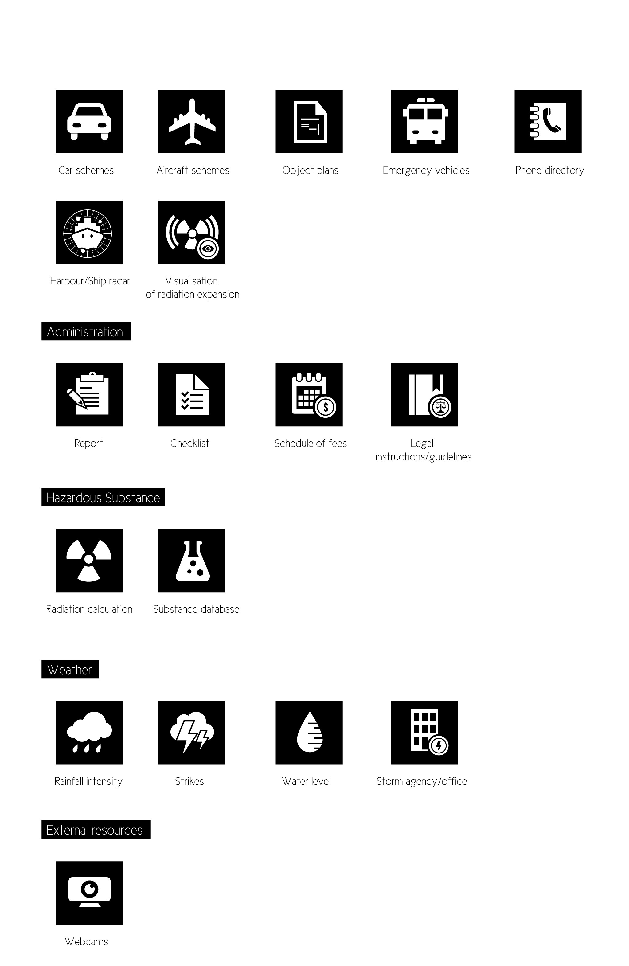 Icon set for tablet application used by fire fighters