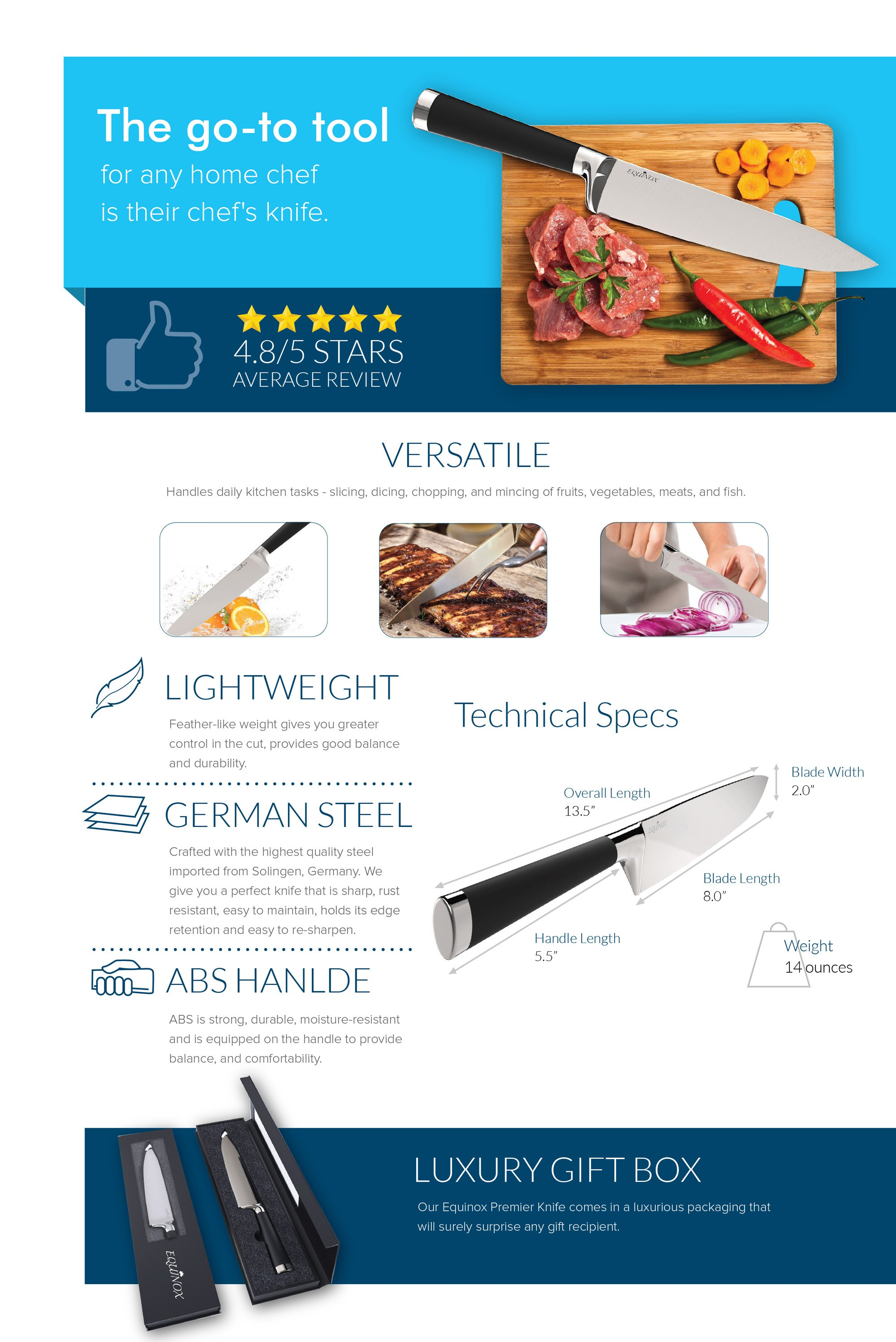 Infographic for Equinox Professional Chef's Knife