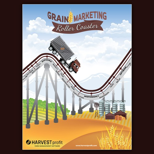 Poster Concept for Grain Marketing Roller Coaster