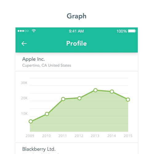 iPhone analytical app