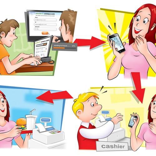 4 stage illustration for online mobile site