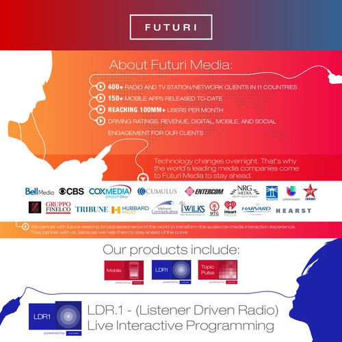 Infographic / Sales one-sheet about Futuri Media