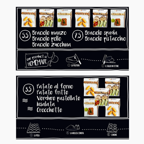 A Digital Menu Board for Braciole