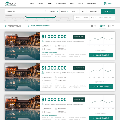 Real estate result page