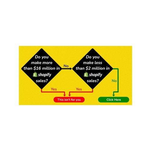 Flowchart Banner Ad Design