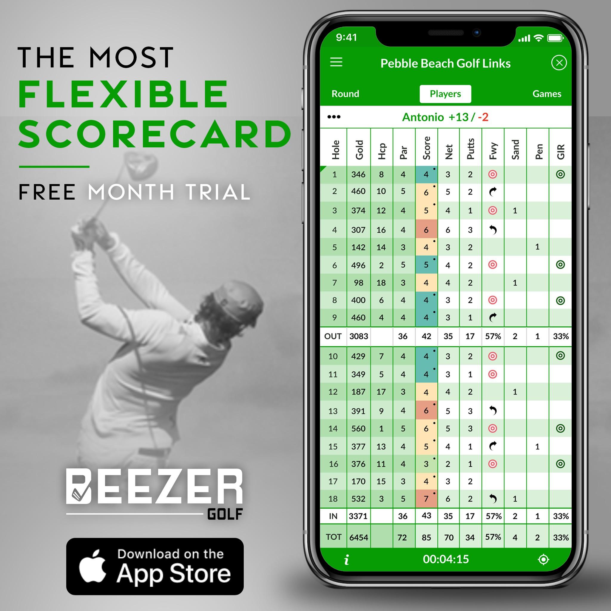Flexible scorecard