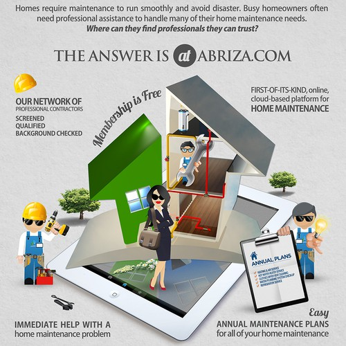 Infographic for Abriza