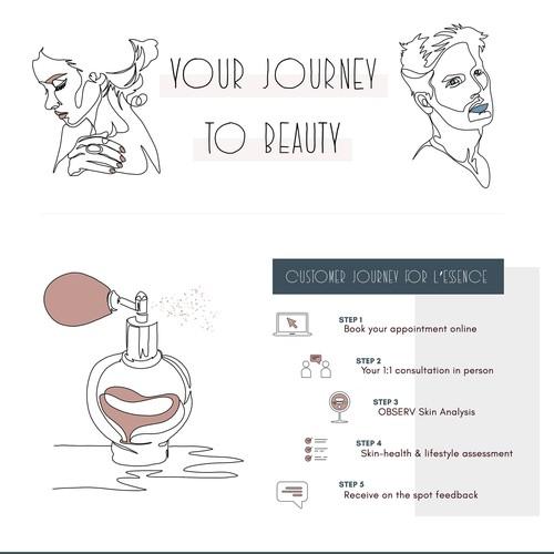 Infographic for Lion/ne