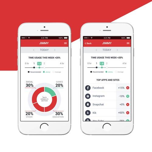 Parental Controls and Internet Usage Monitoring App