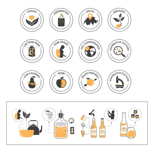 Icons and infographic for Kambucha drink industry