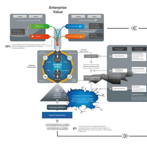 Diagraman