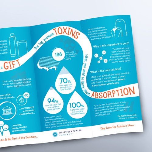 Infographic brochure for Wellness Water Company