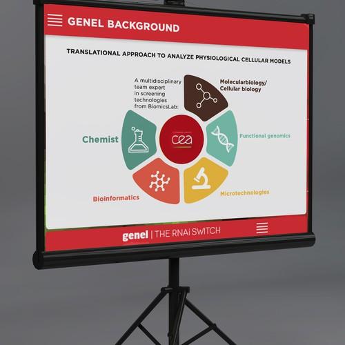 Design for a bio & chemistry research