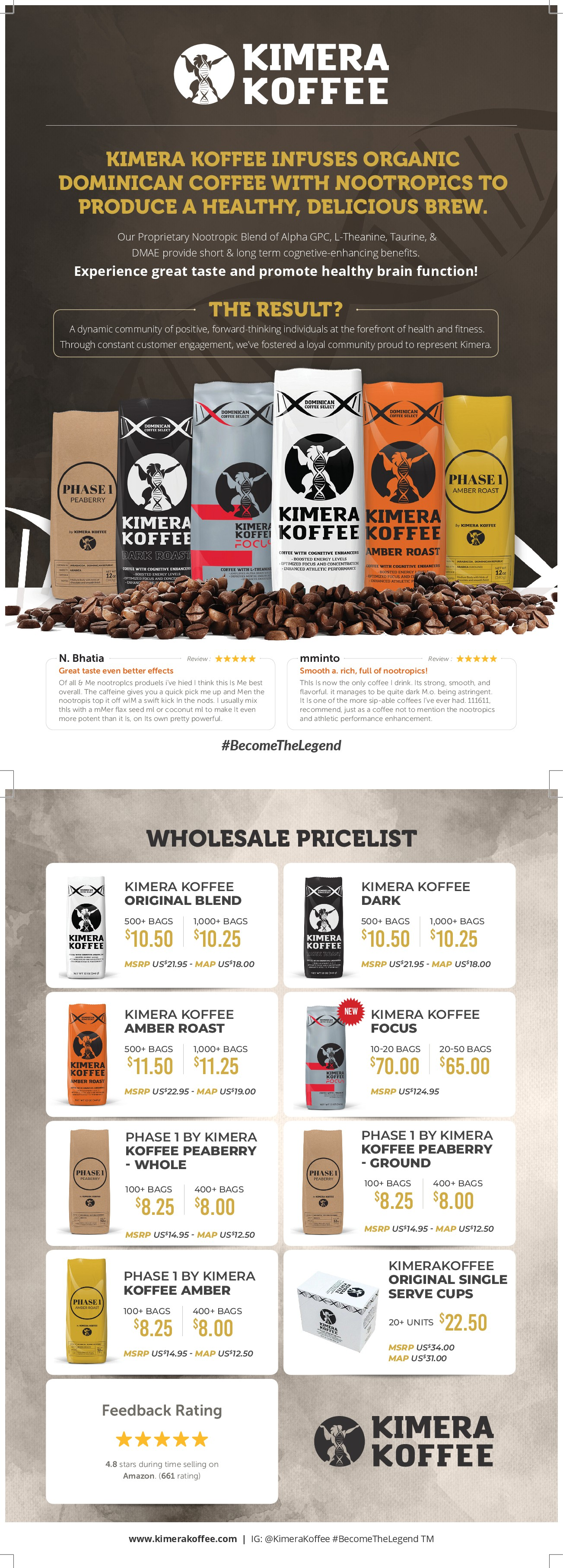 Kimera Koffee Wholesale Sell Sheet