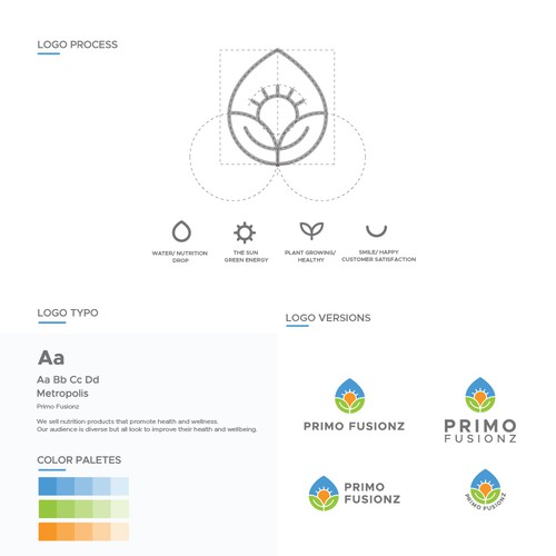 Concept for nutrition products that promote health and wellness